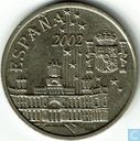 Spanje Euro Spain