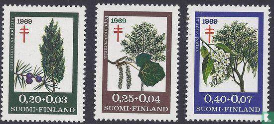 Finland - Steunfonds Tuberculose
