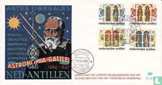 Nederlandse Antillen - Middelbaar Onderwijs 1941-1966