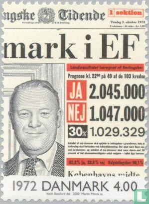Denmark - 20th century
