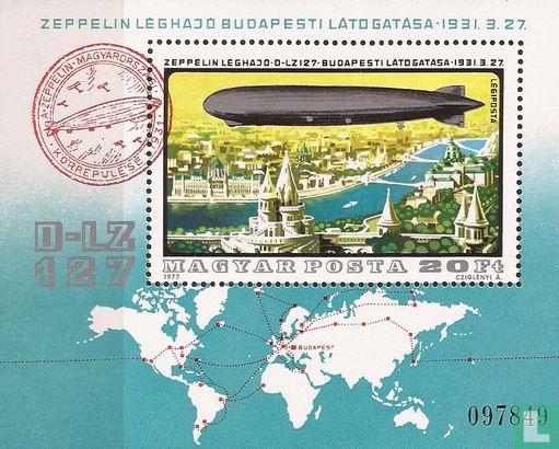 Hongarije - Geschiedenis van het luchtschip