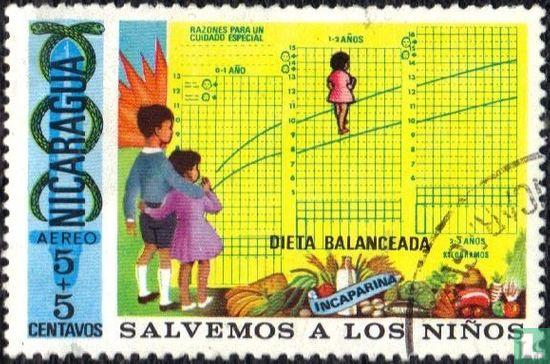 Nicaragua - Gezondheidszorg