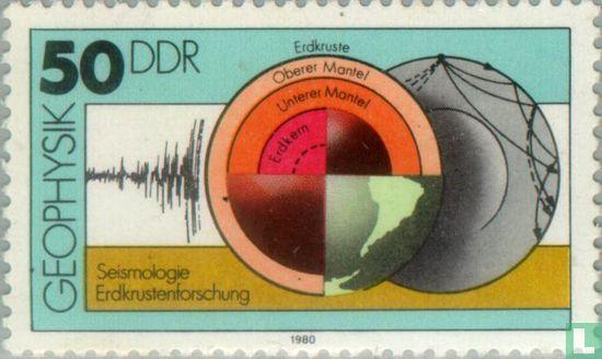 DDR - Geofysica