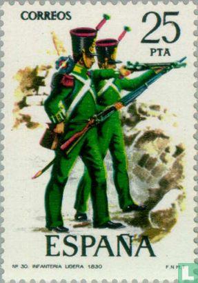 Spain [ESP] - Military uniforms
