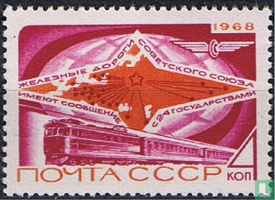 Soviet Union - Railways