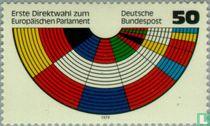 Élections au Parlement européen