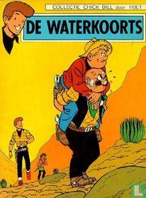 De waterkoorts