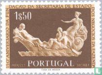 Ministerie van Financieën 1803-1953