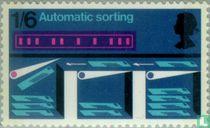 Technologie van de post