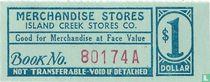Spitsbergen 1 Dollar ND (1915)