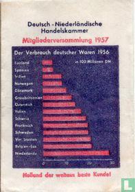 Deutsch - Niederlandische Handelskammer