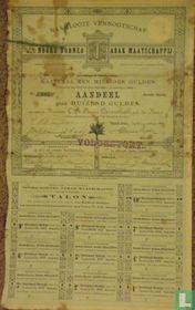 Noord Borneo Tabak Maatschappij