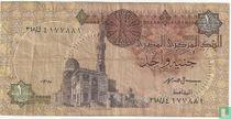 Egyptische pond