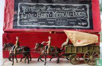 Royal Army Medical Corps