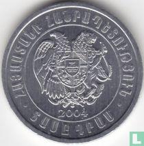Armenien 10 Dram 2004