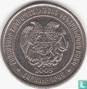 Armenien (Hajastan) münzkatalog