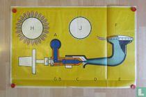 Opengewerkte technische illustratie van Brander Gasfornuis
