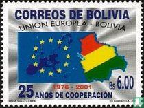Samenwerking met EU