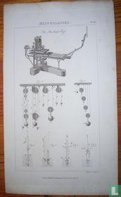 Kopergravure over een stanhope