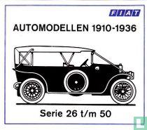Fiat Automodellen 1899-1908