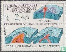 Vulkaanplutonische complexen