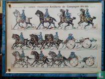 Artillerie de Campagne (1914 - 1918)