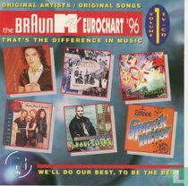 The Braun MTV Eurochart '96 volume 1