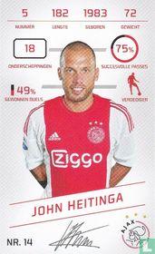 John Heitinga