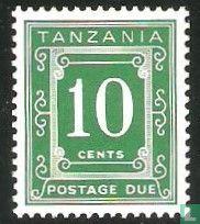 A sales tax of Kenya