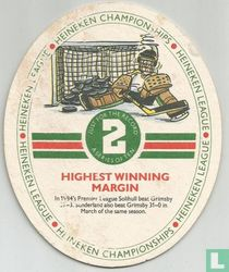 Highest winning margin
