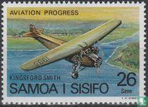 Vooruitgang in de luchtvaart