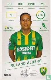 Roland Alberg