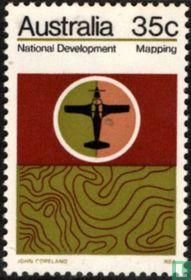 Nationale Entwicklung