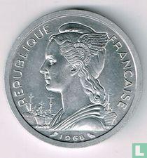 Français des Afars et des Issaland 2 francs 1968