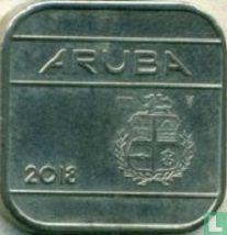 Aruba 50 cent 2018