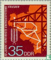 Energy system 1963-1973