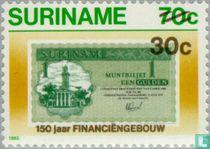 Financiëngebouw 1836-1986